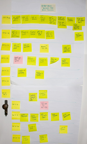 Post-it Note Project Plan